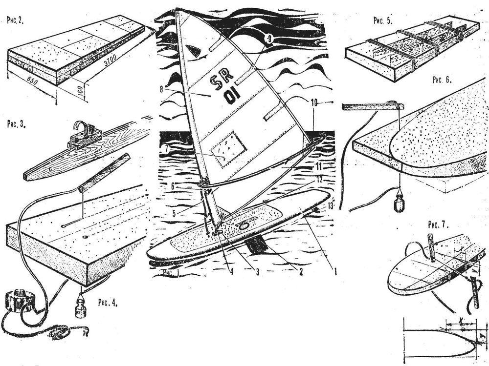 Схема изготовления виндсёрфа