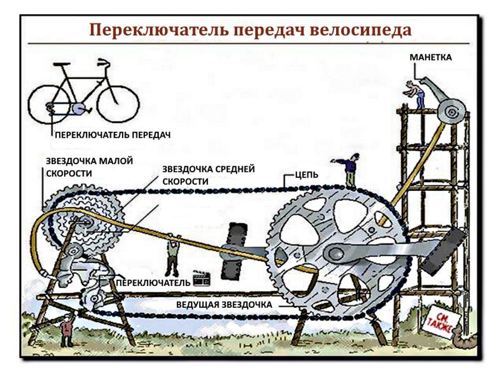 Принцип переключения передач
