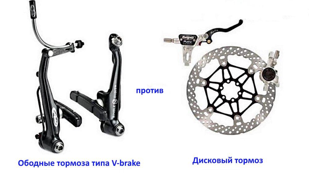 Как сделать передний тормоз на велосипеде 481