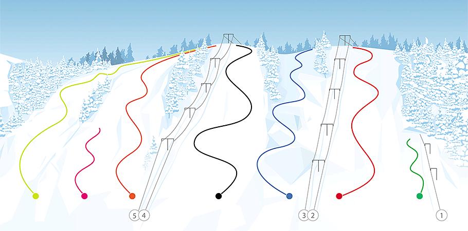 схема склонов снежный