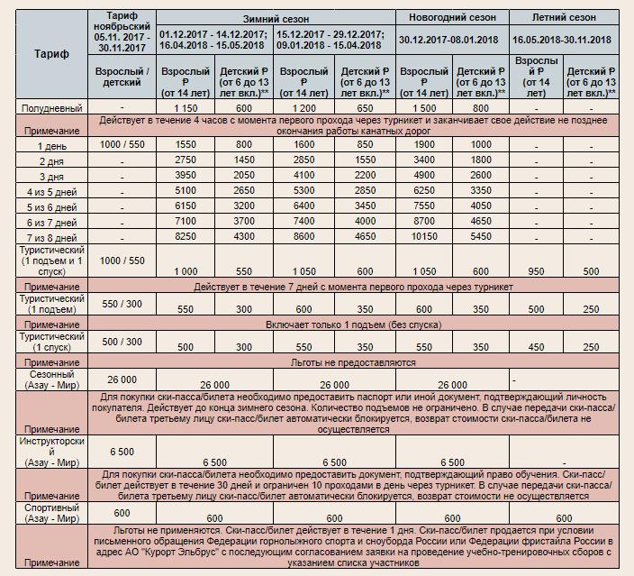 цены на азау 2018