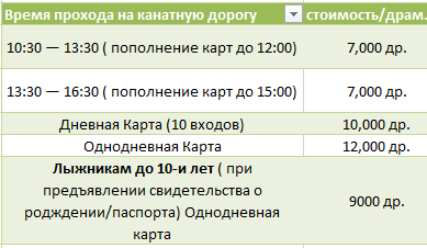 стоимость канатной дороги в цахкадзор