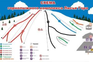 Лисья гора схема трасс