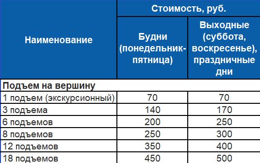 цены на подъемники в кандрыкуле