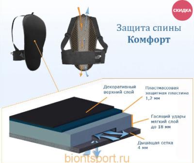 Защита бионт